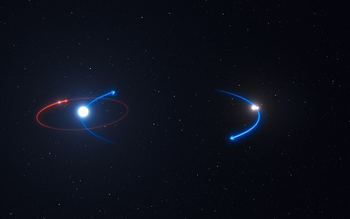 giant planet three stars