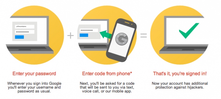 Google's two factor authentication explainer for consumers