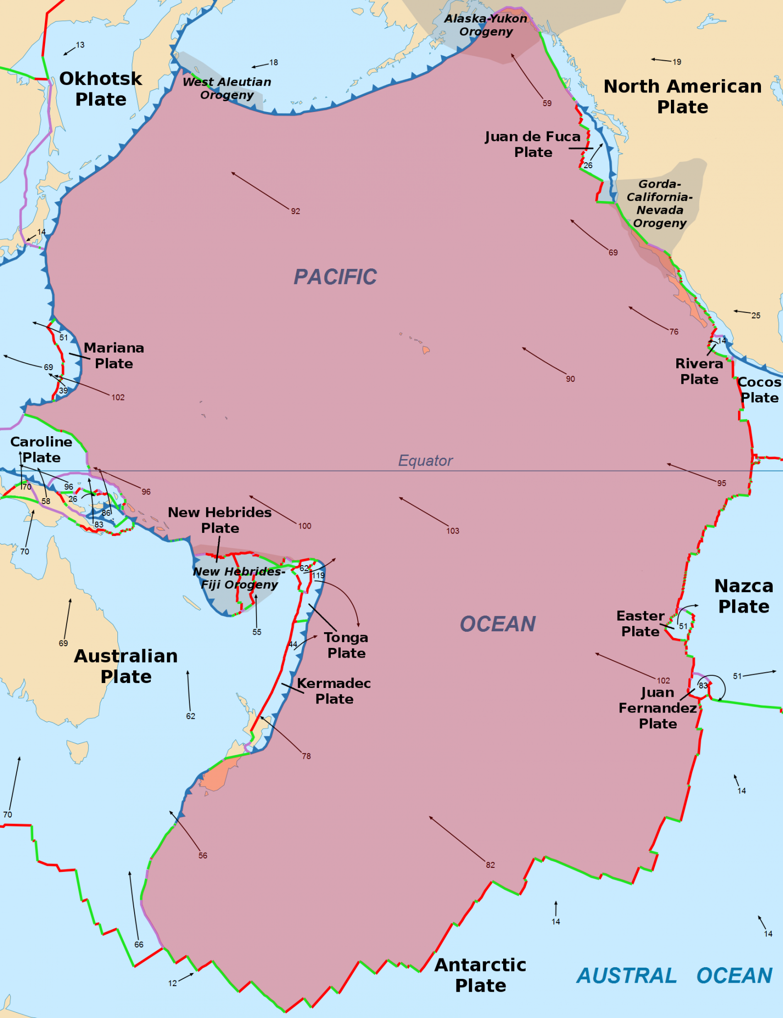 Pacific Plate birth