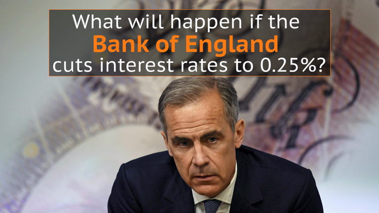 What will happen if the Bank of England cuts interest rate to 0.25%?