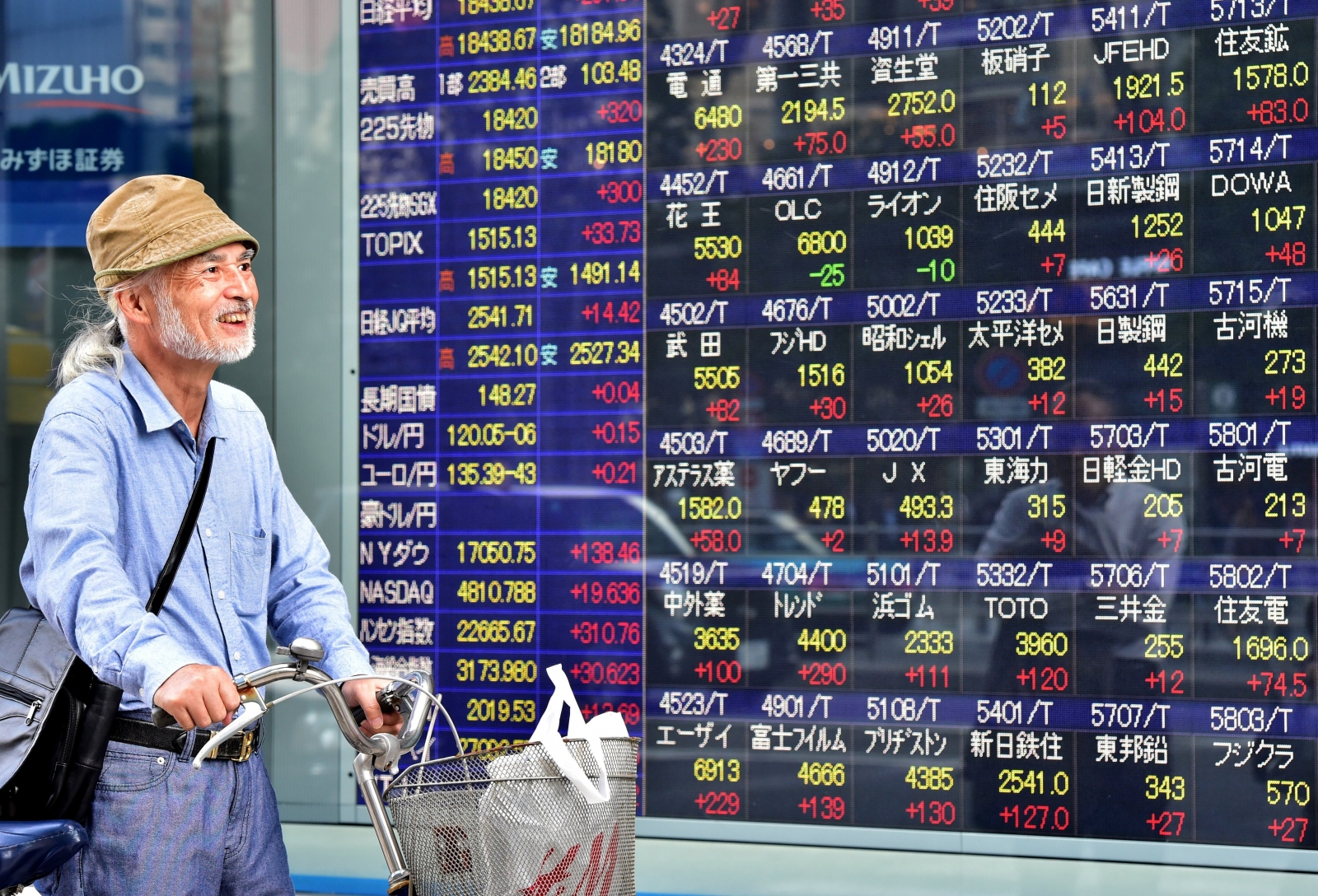 Asian markets gain amid strong US jobs data