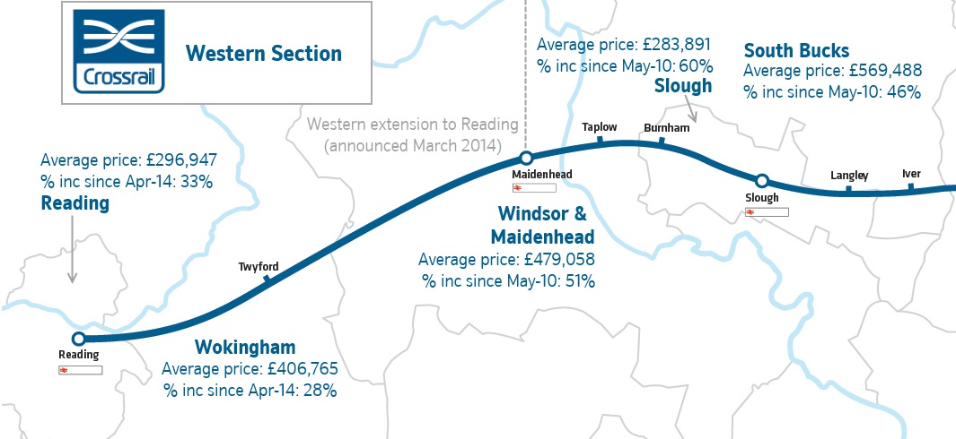 Crossrail house prices map