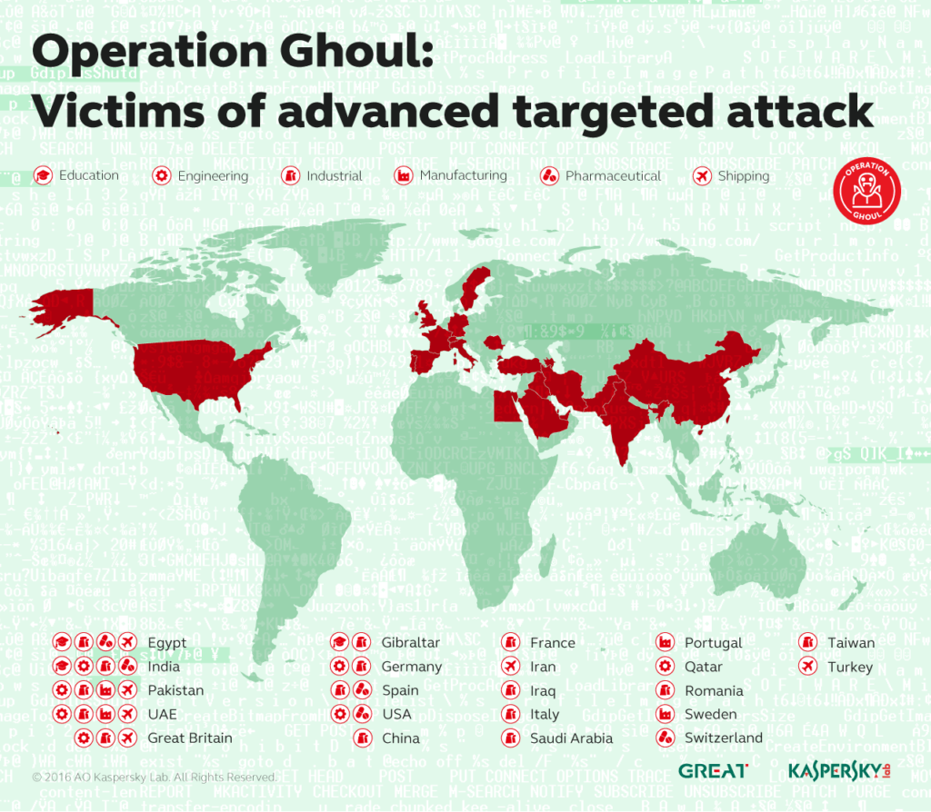 Operation Ghoul Industrial Hackers Hit Firms In More Than - Map of us chinese hacking victims