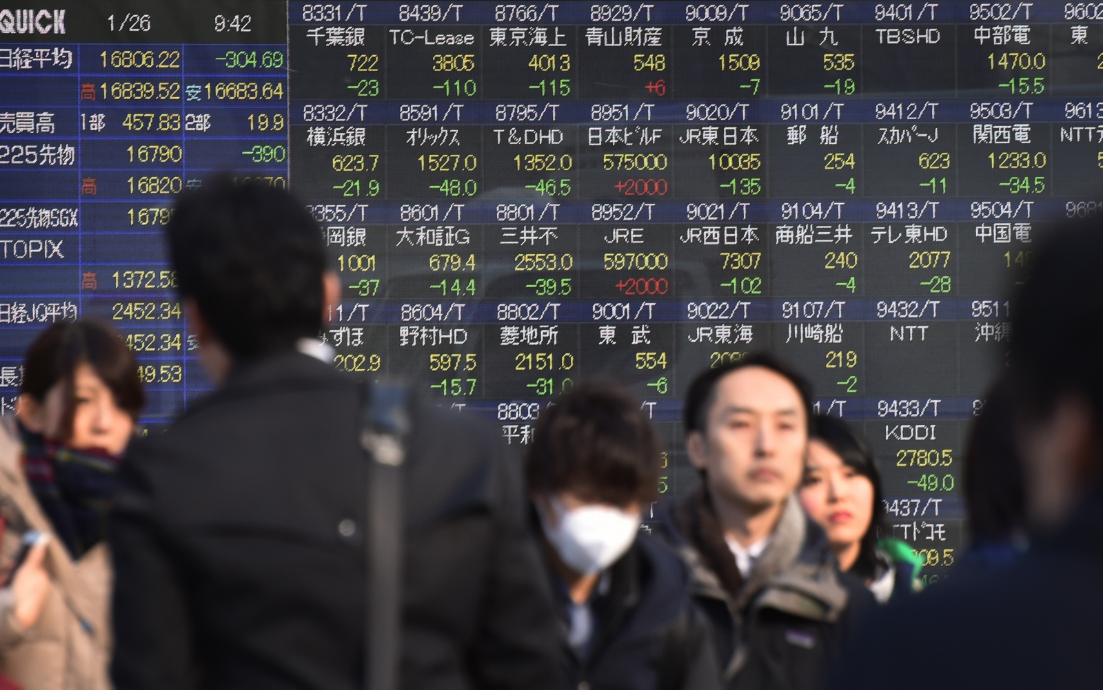 Asian indices trade mixed as US Federal Reserve remains undecided on the timing of the next rate increase