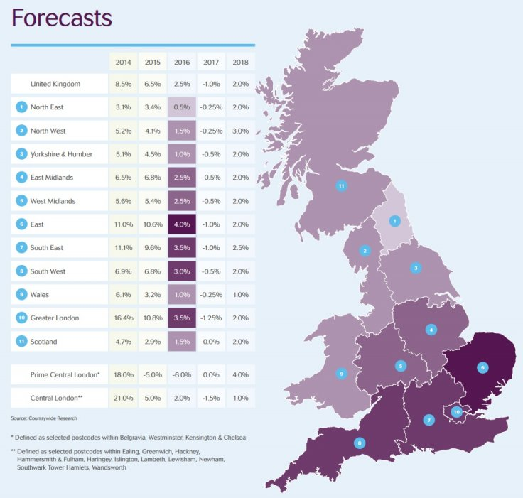 Countrywide house prices