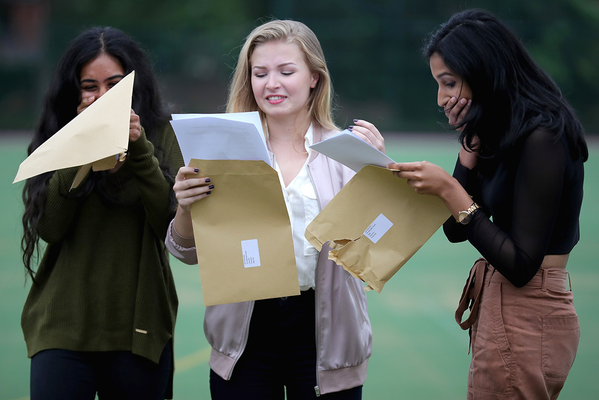 GCSE results