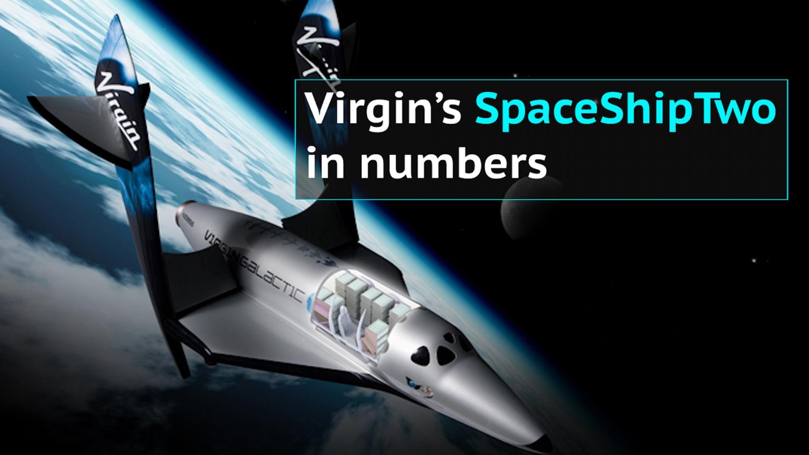 Virgin Galactic SpaceShipTwo in numbers