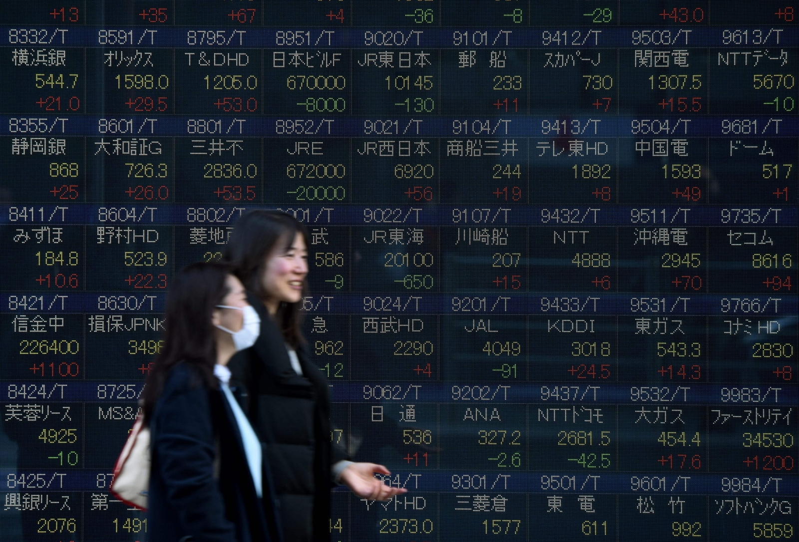 Asian markets trade higher as weak USdatareducechancesofaFedratehike