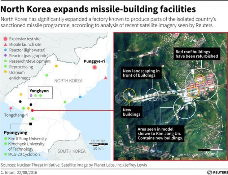North Korea expands missile-building facilities