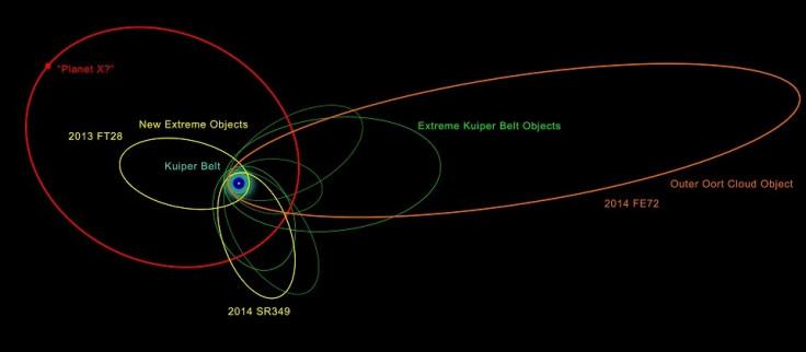 planet 9 planet nine