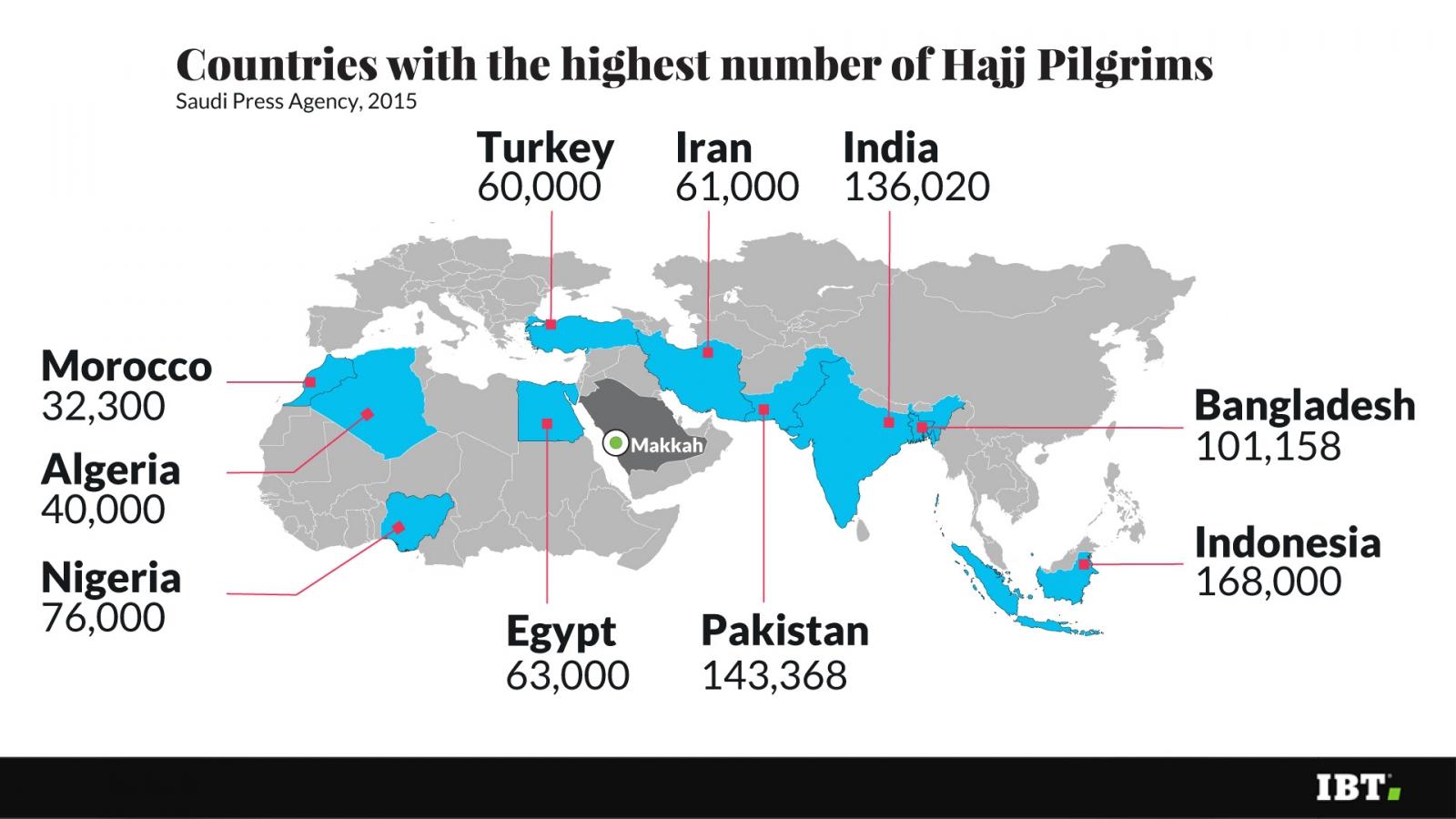Hajj 2016: Annual Islamic pilgrimage to Mecca