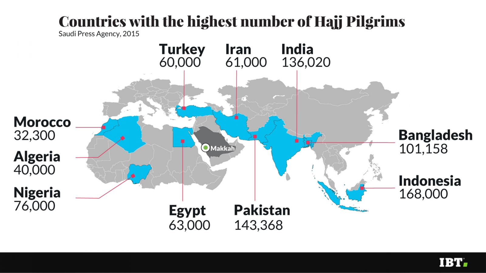 Hajj by numbers 1