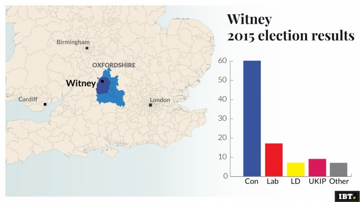 Witney 2015 election result