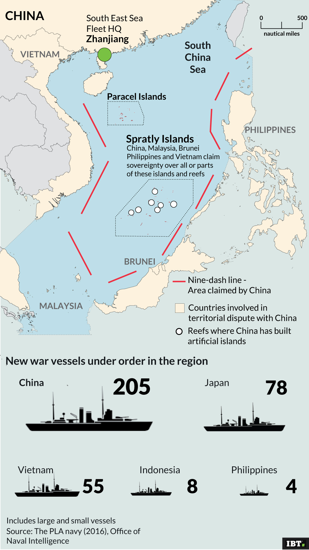 China nine-dash line in the pacific