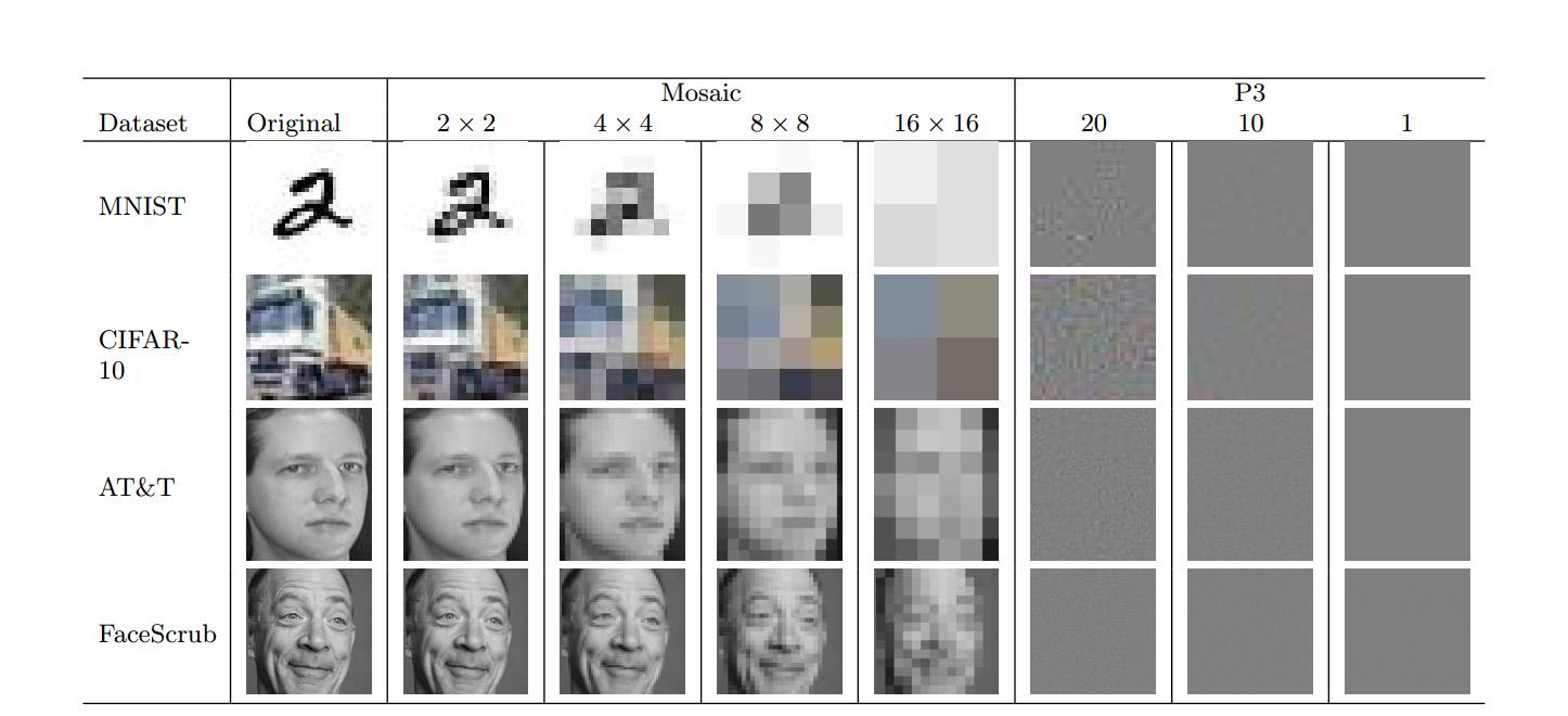 Facial recognition neural network photo 45