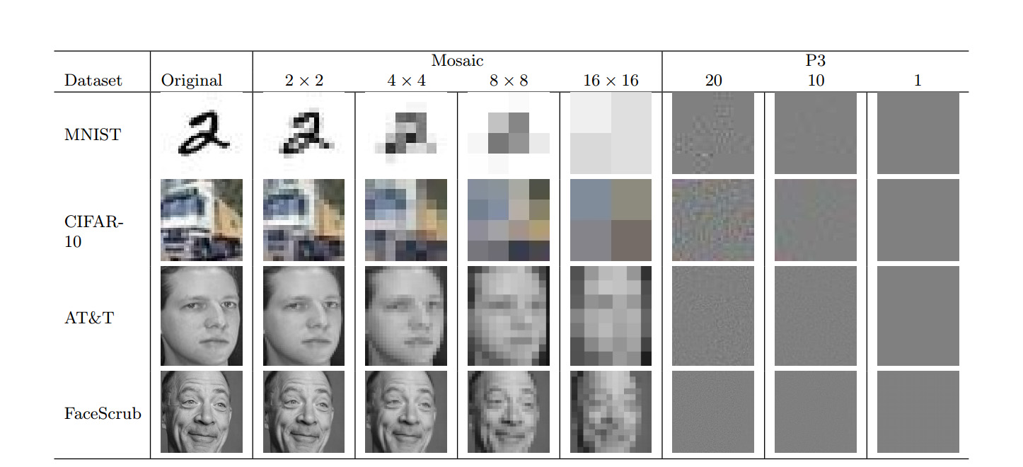Neural networks attempt to identify faces