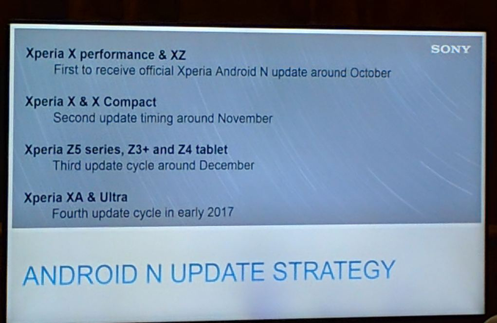 Android 7.0 Nougat rollout details for Sony Xperia phones ...