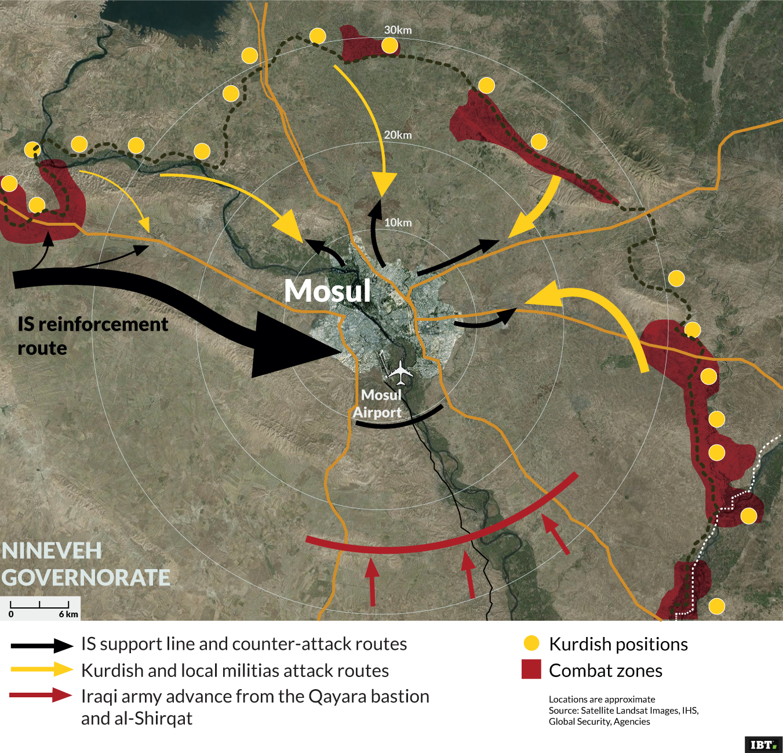 Mosul - Attack lines