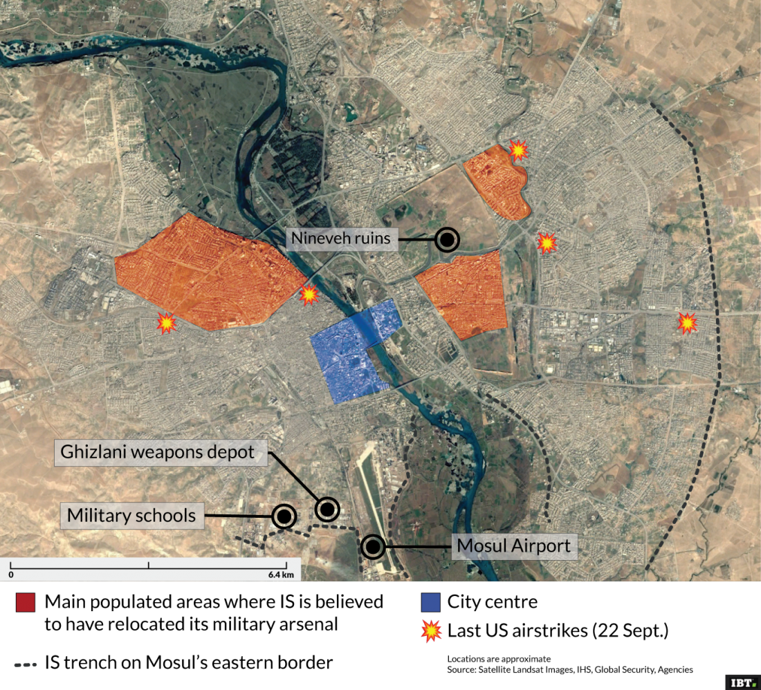 Mosul - City centre plan