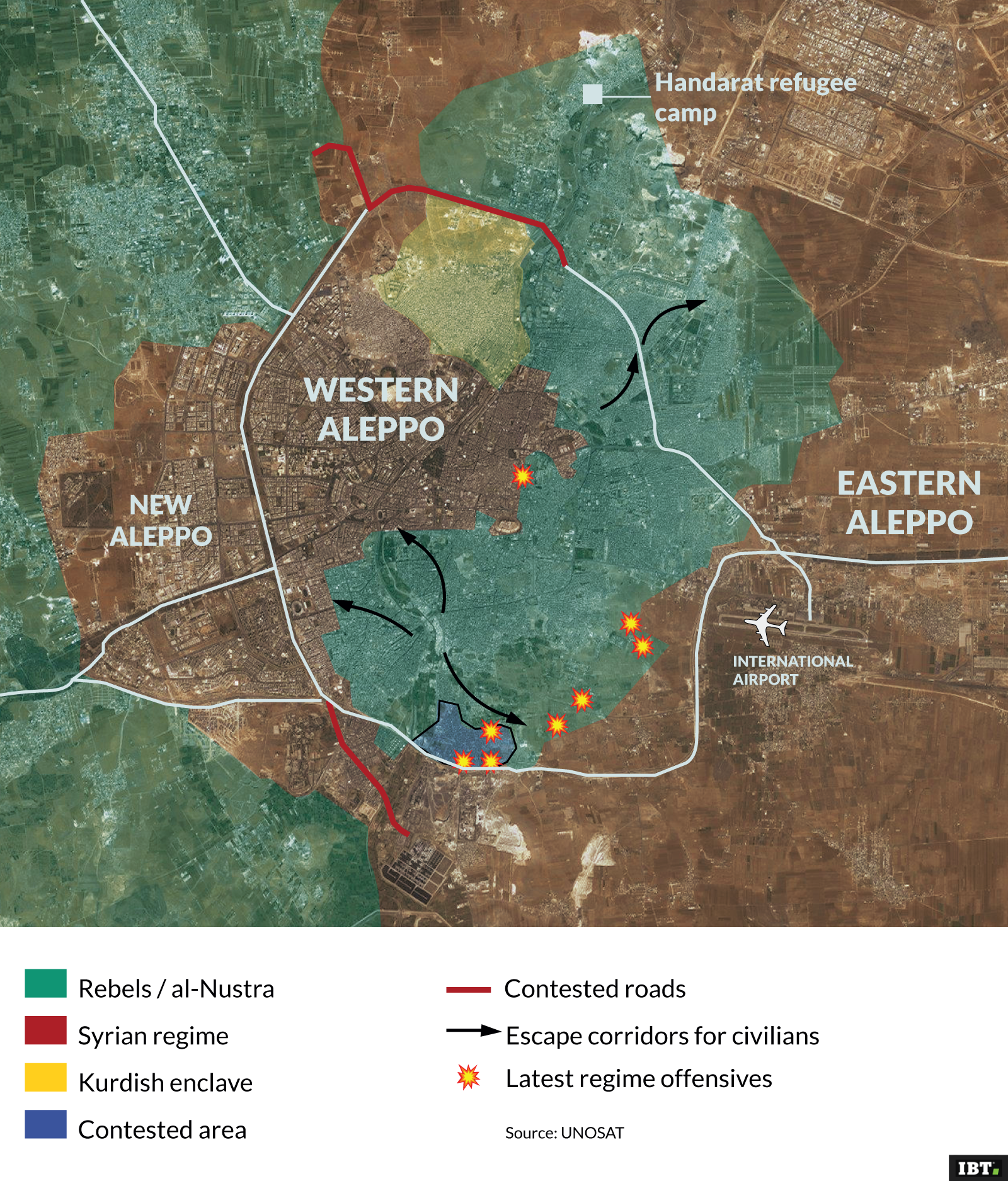 Aleppo occupied areas