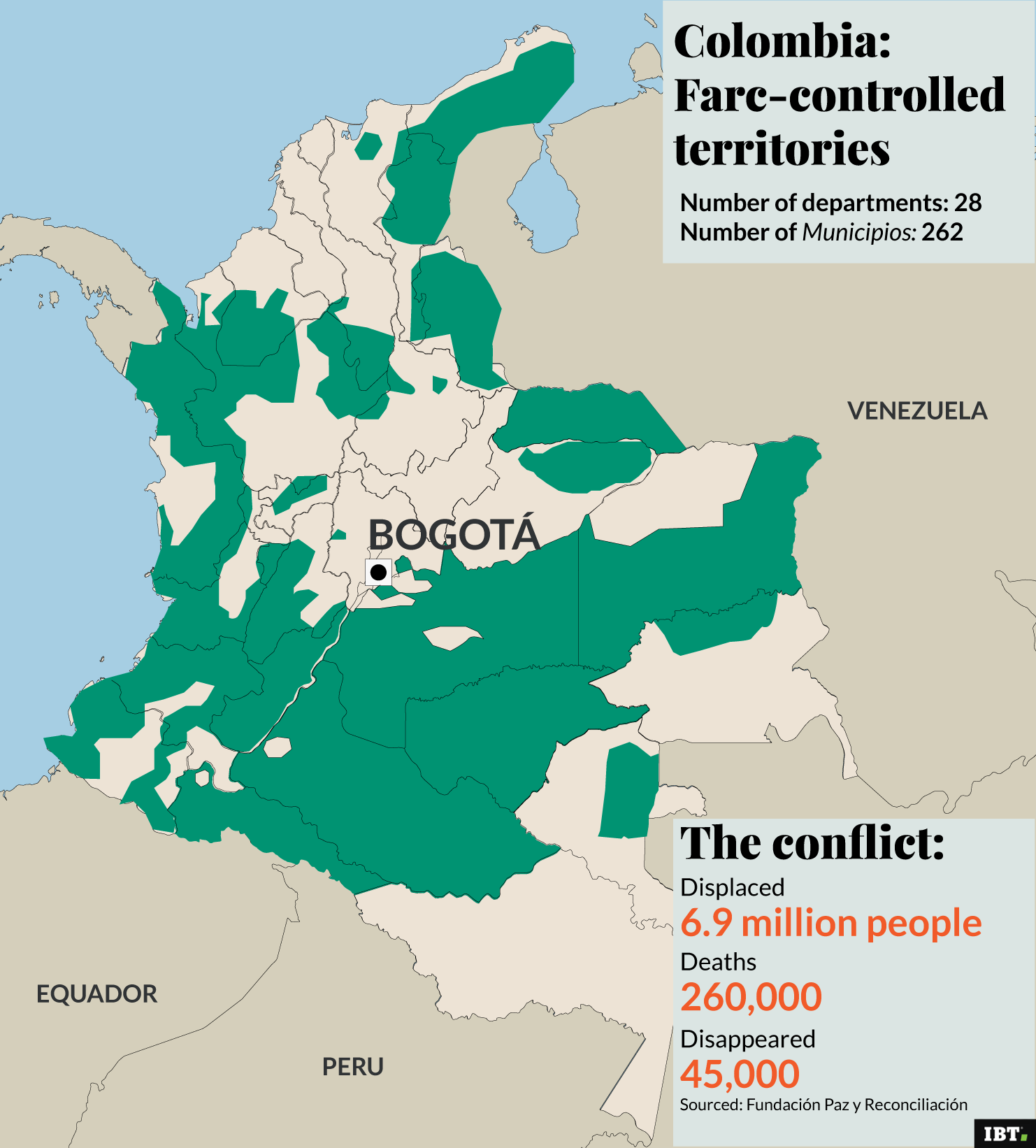 colombia farc territories