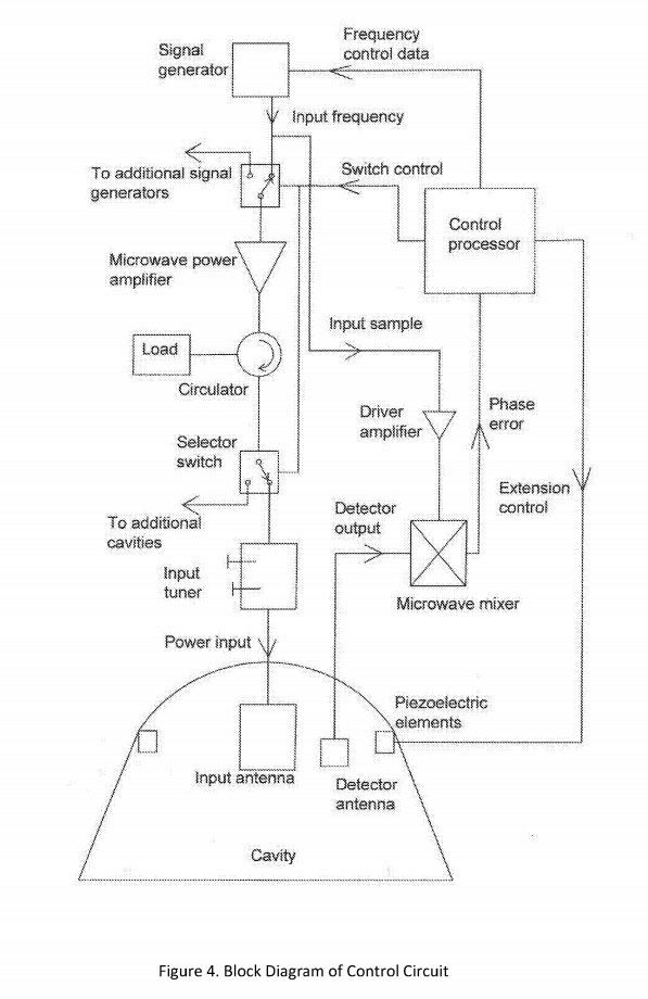EmDrive patent diagram