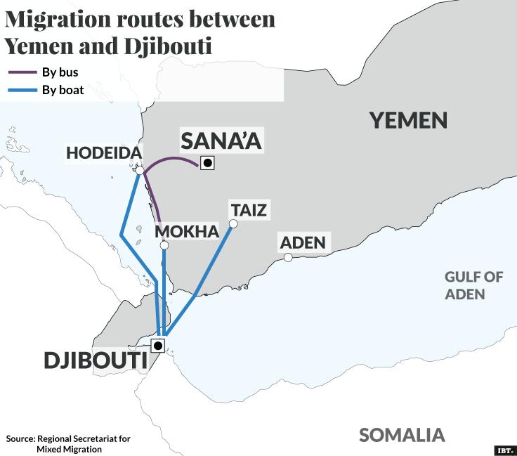 migration routes Yemen Djibouti