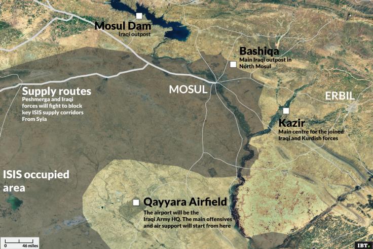 Battle of Mosul 1