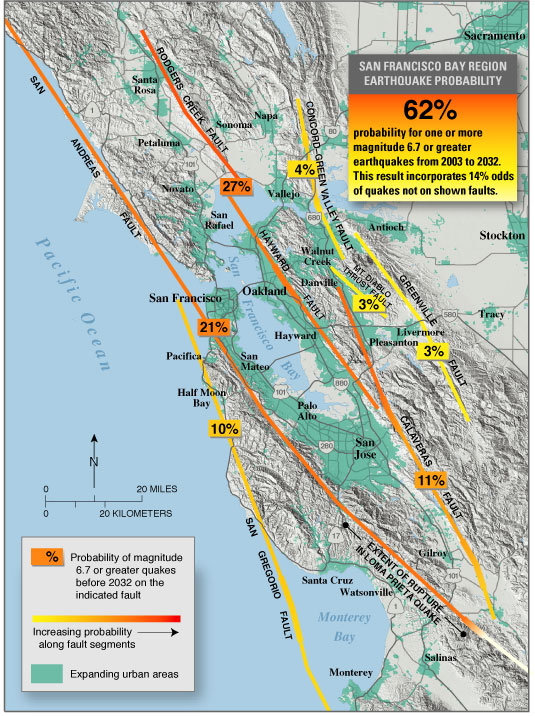 Hayward and Rodgers Creek faults