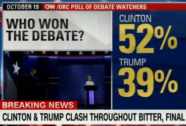 CNN final debate poll