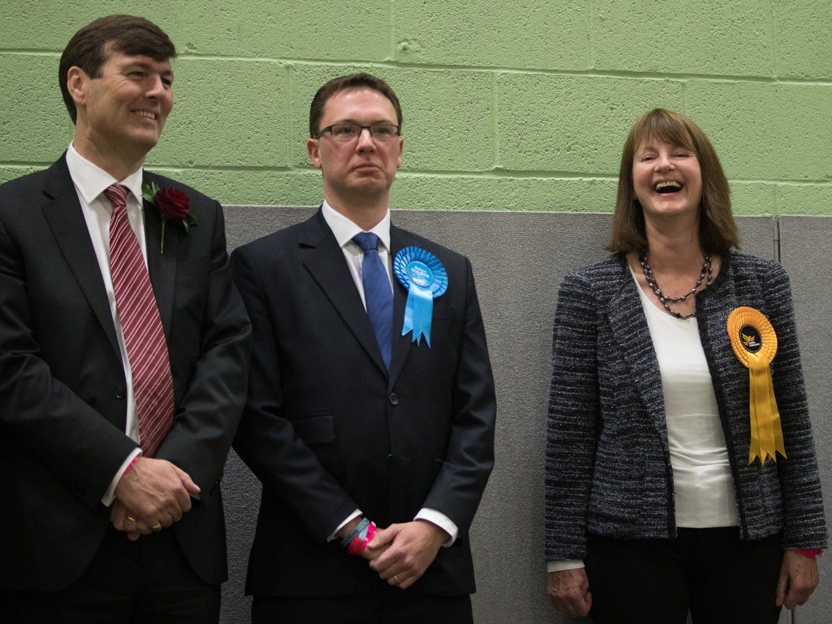Witney by-election results