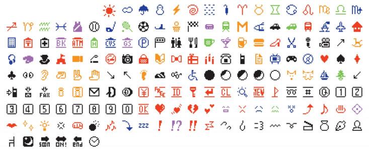 Original set of emojis