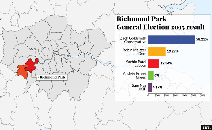 Richmond Park GE2015 result
