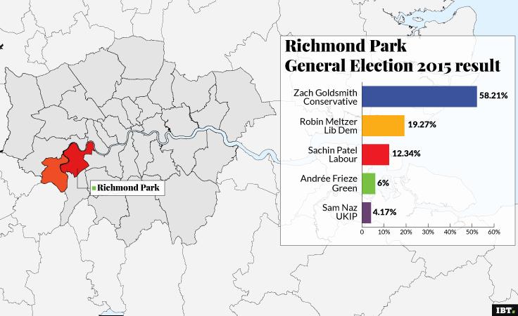 Richmond Park GE2015 result