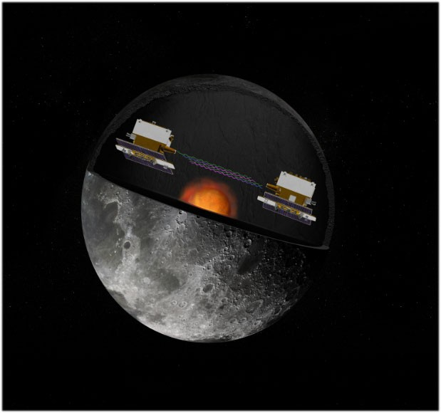 NASA handout image of the GRAIL mission's twin spacecraft in orbit around the moon