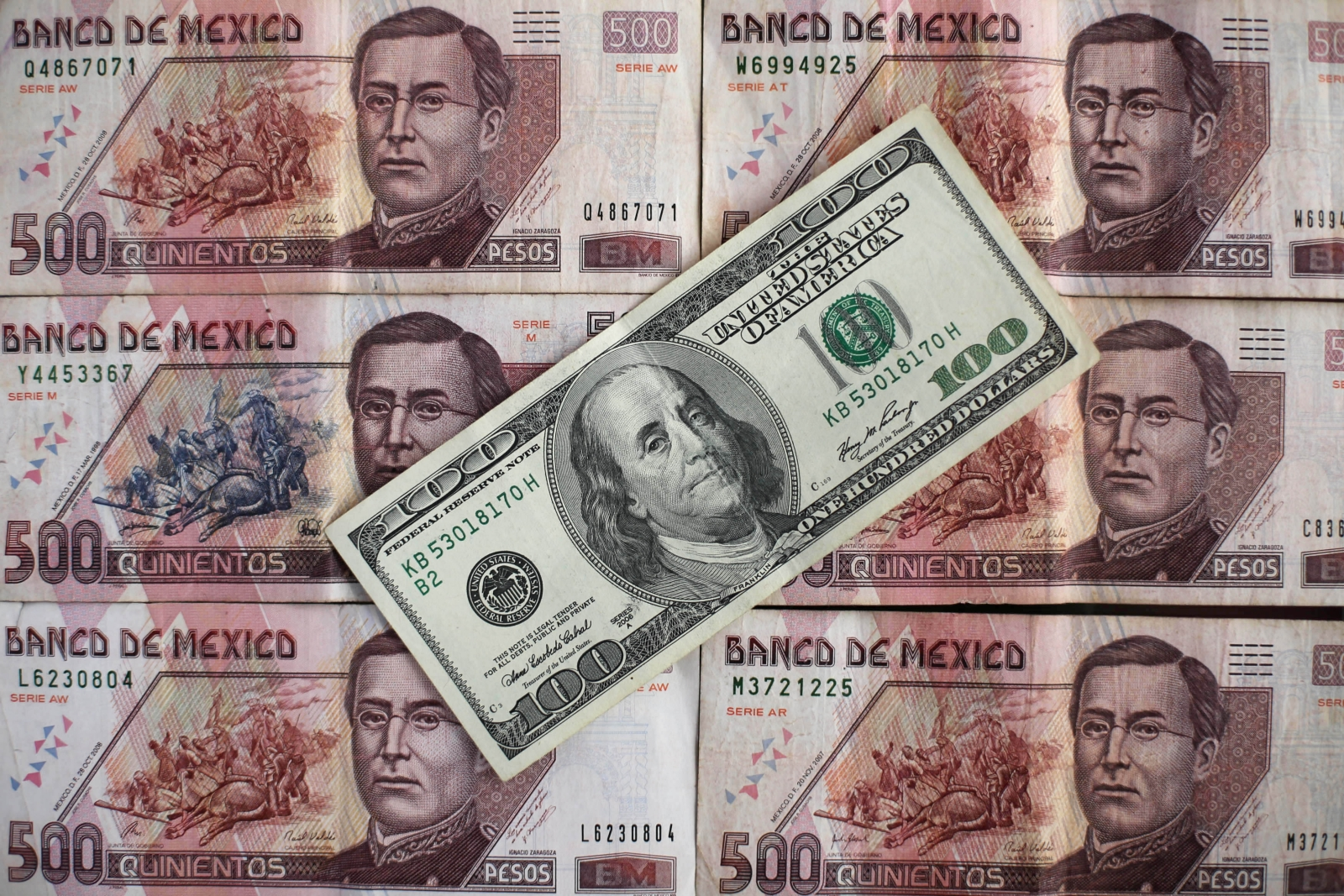 Mexican Peso, US Dollar