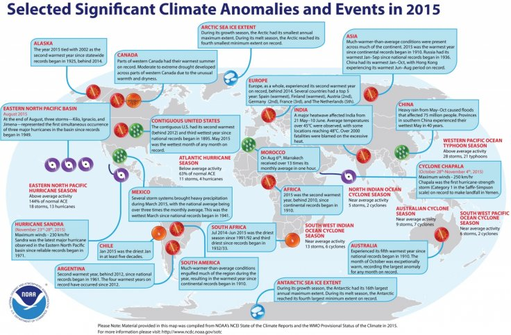 2015 climate anomalies