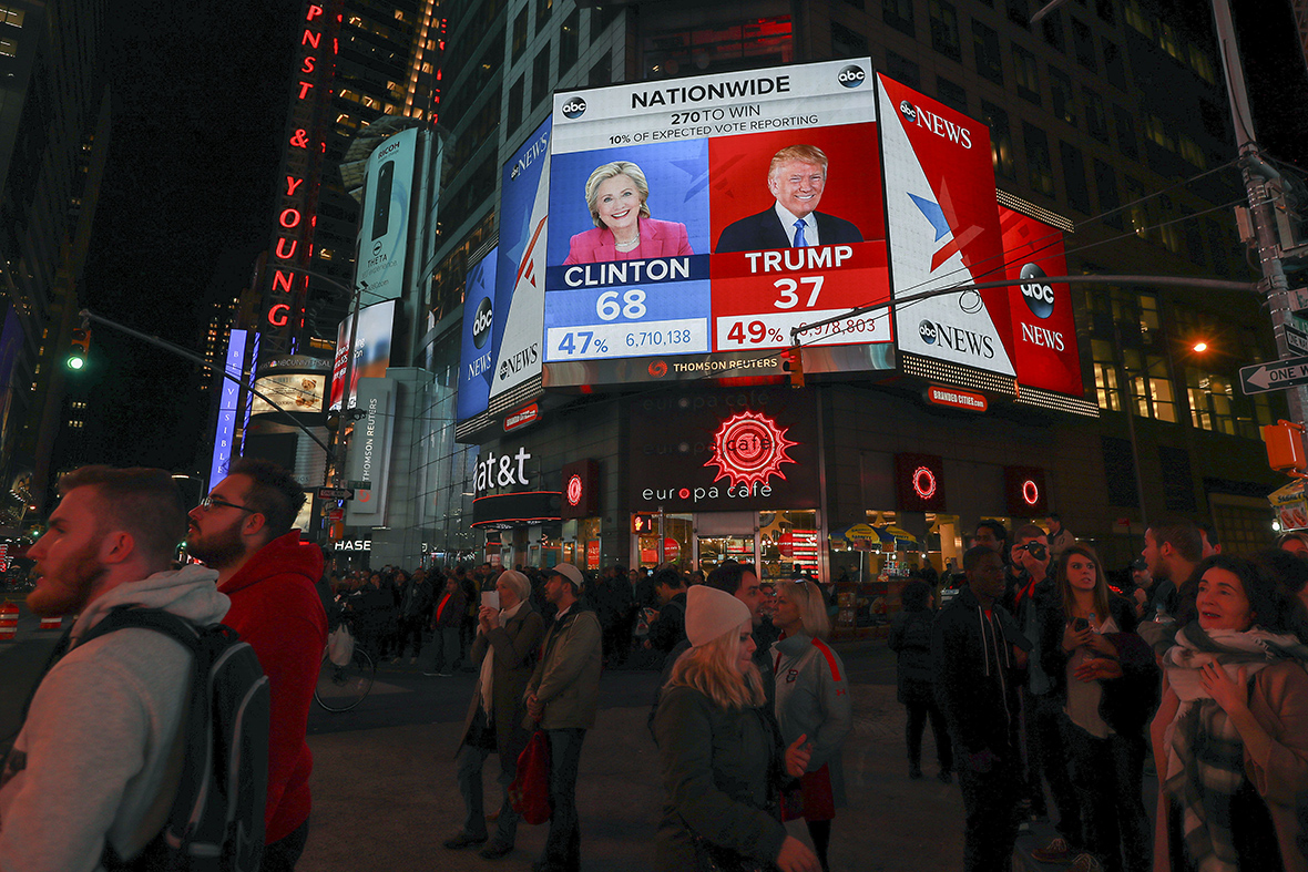 Markets Set To Plunge As Donald Trump Is Elected