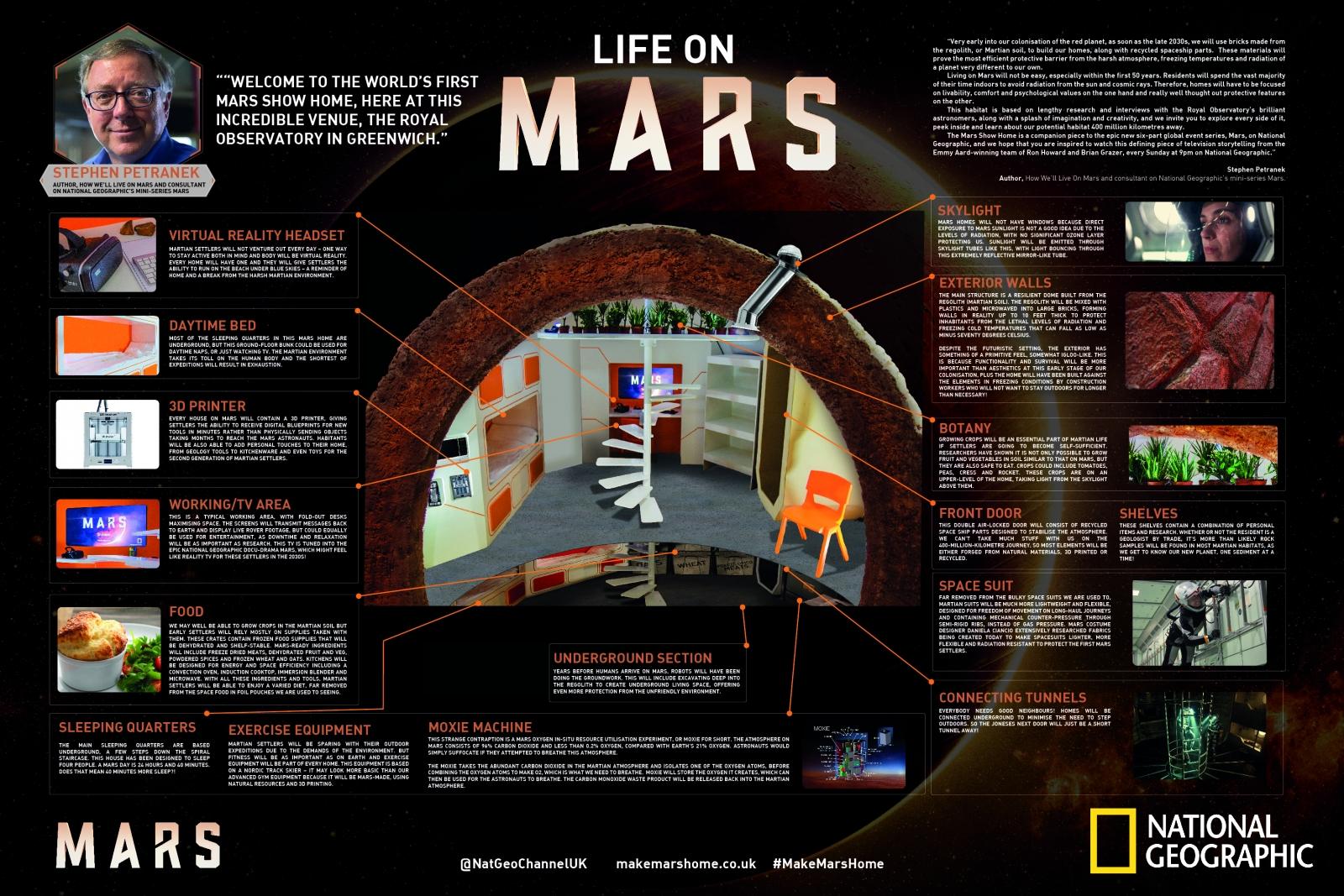Martian home