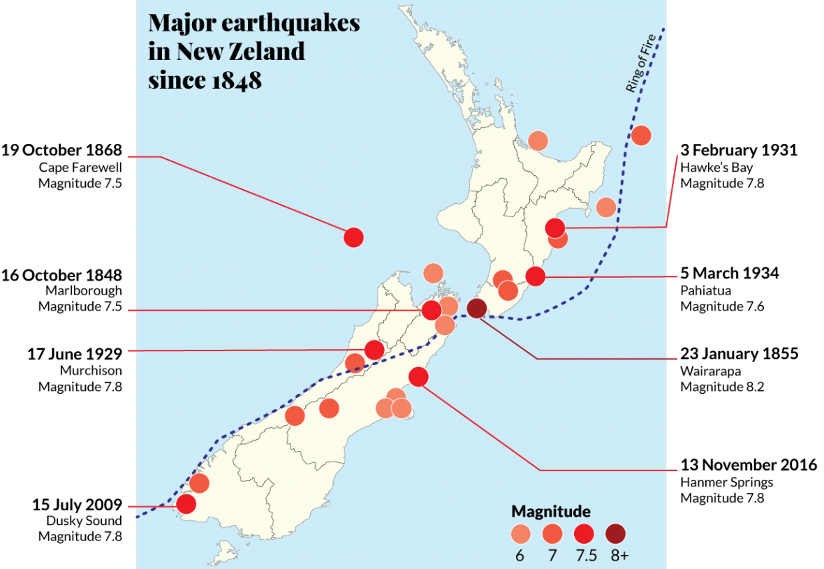 New Zeland earthquakes