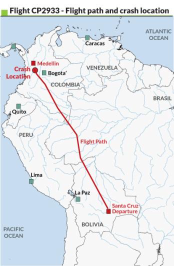 Flight CP2933 - Flight path, crash location