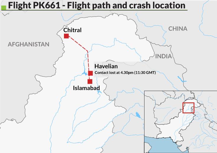 Flight PK661