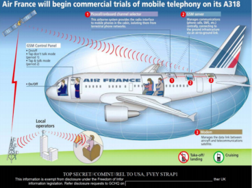 GCHQ presentation on Air France