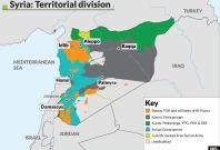 Syria: Territorial Division