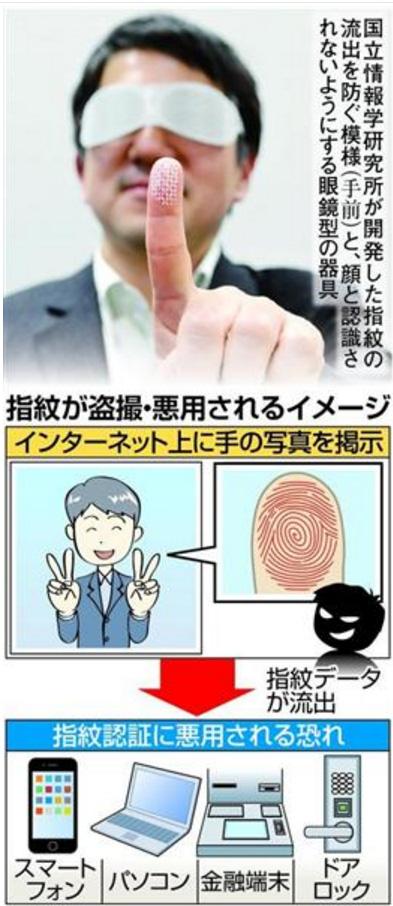 National Institute of Informatics' anti-fingerprint theft solution