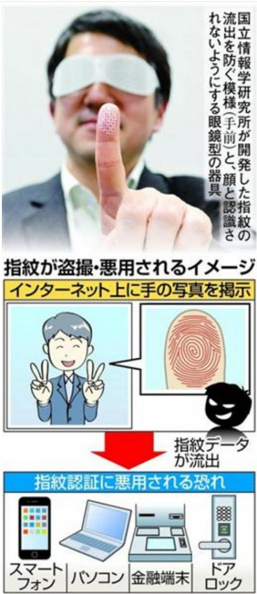 National Institute of Informatics' anti-fingerprint theft solution