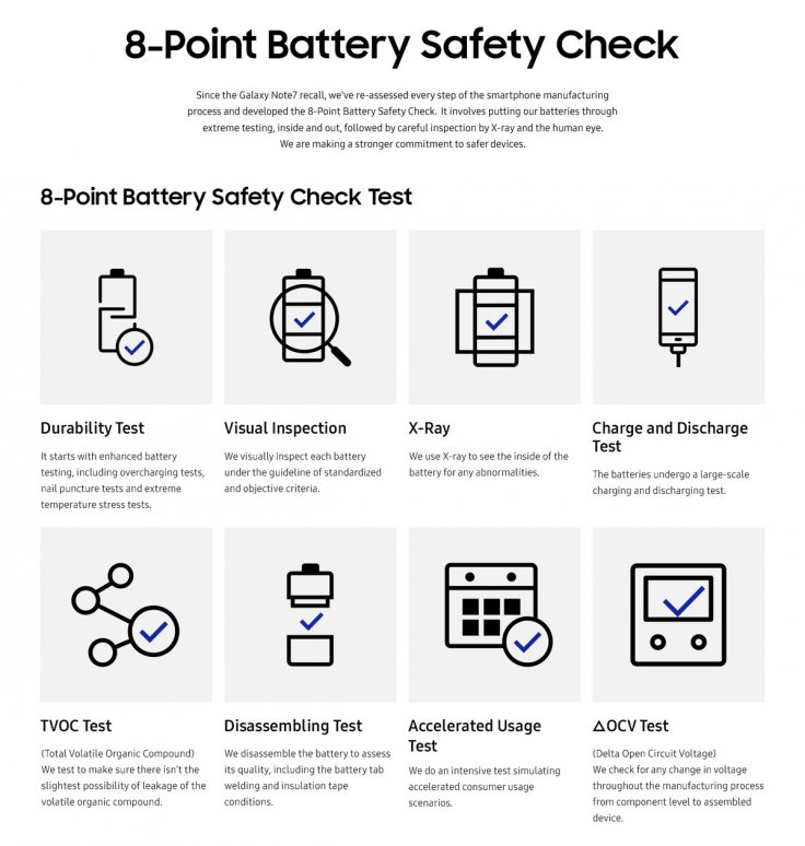 Samsung 8-point safety check