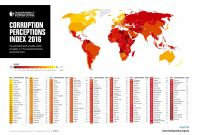 Transparency International Corruption Perceptions Index 2016