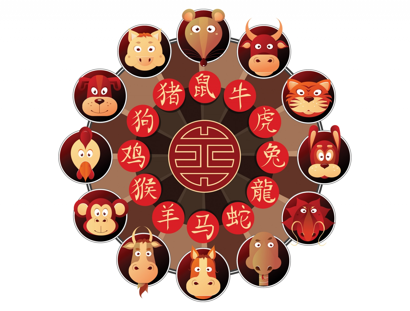 Chinese horoscope for 2017 for those born in the Year of the Rat