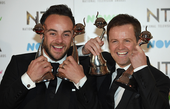 National Television Awards winners - a night of surprises ...